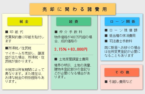 lesson05_01